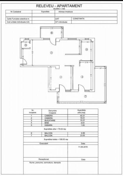 Tomis Plus, 3 camere 80 mp
